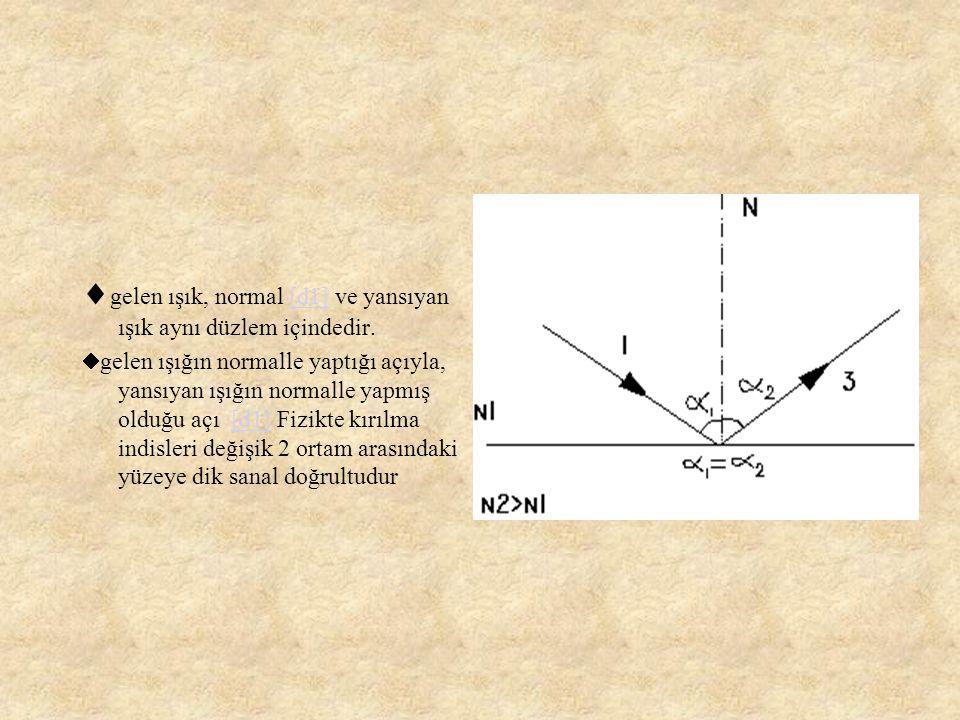 gelen ışık, normal [d1] ve yansıyan ışık aynı düzlem içindedir.